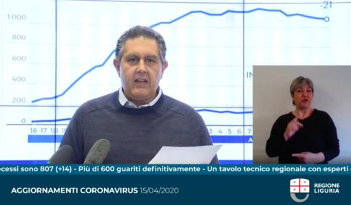 """Coronavirus, Toti: """"Calano i numeri dei casi e dei ricoverati, i dati confermano un lento costante miglioramento"""" (Video)"""