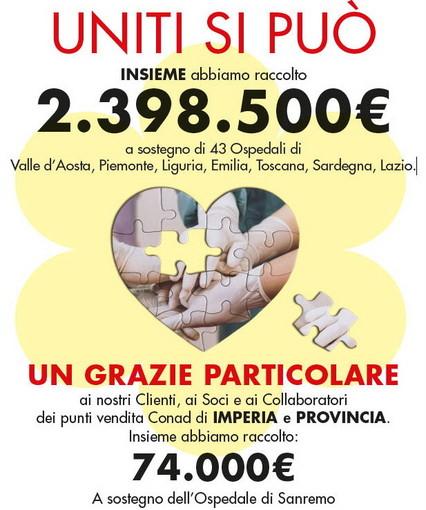 Emergenza Coronavirus: i clienti dei Conad di tutta la provincia hanno donato 74mila euro per l'Ospedale di Sanremo