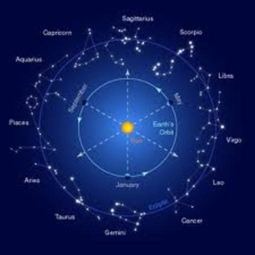 L'oroscopo di Corinne: dal 14 al 21 febbraio ed un consiglio per San Valentino