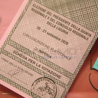 Elezioni Regionali: i dati sulle preferenze dei candidati in provincia di Imperia - IN AGGIORNAMENTO